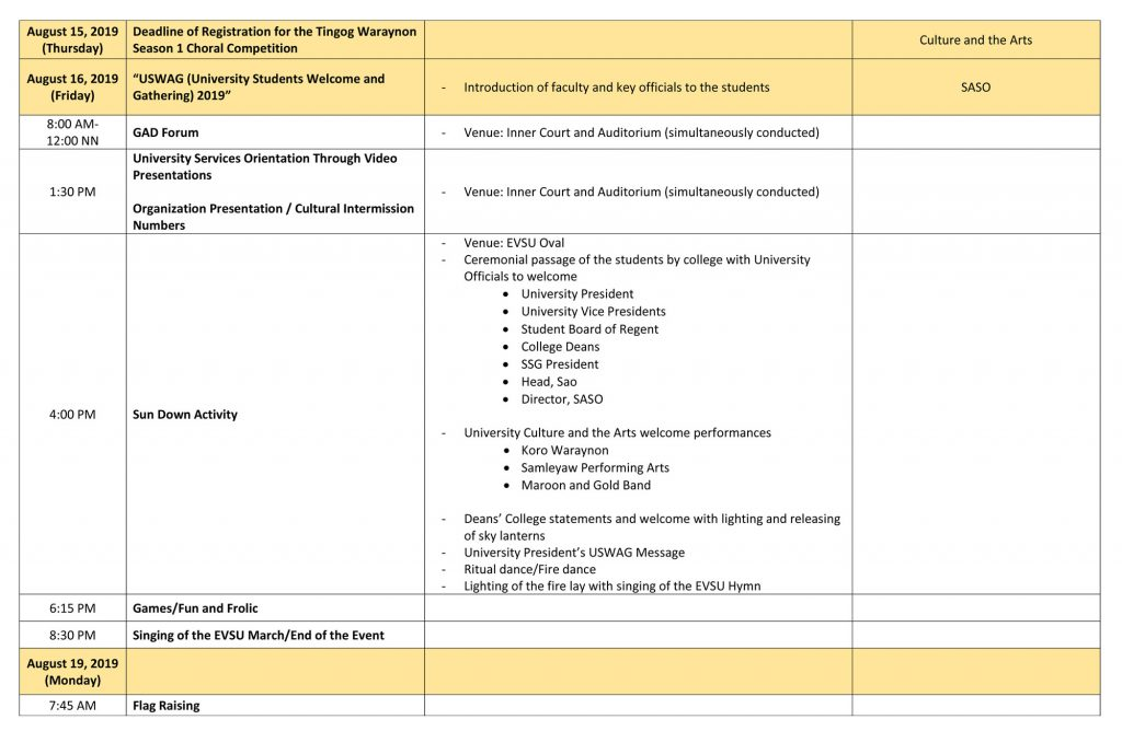 EVSU 15th Charter Celebration - Schedule of Activities - Page 4