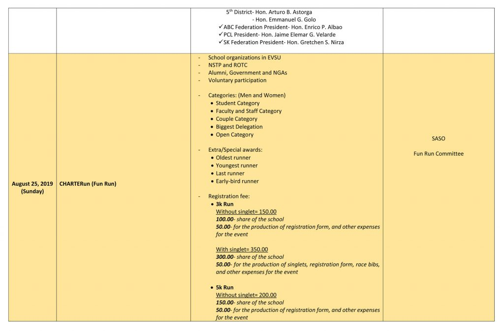 EVSU 15th Charter Celebration - Schedule of Activities - Page 6