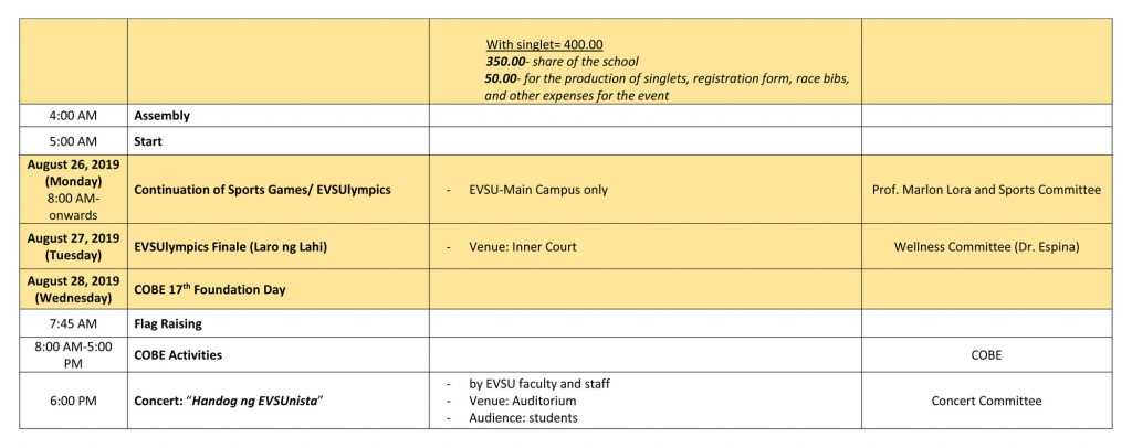 EVSU 15th Charter Celebration - Schedule of Activities - Page 7