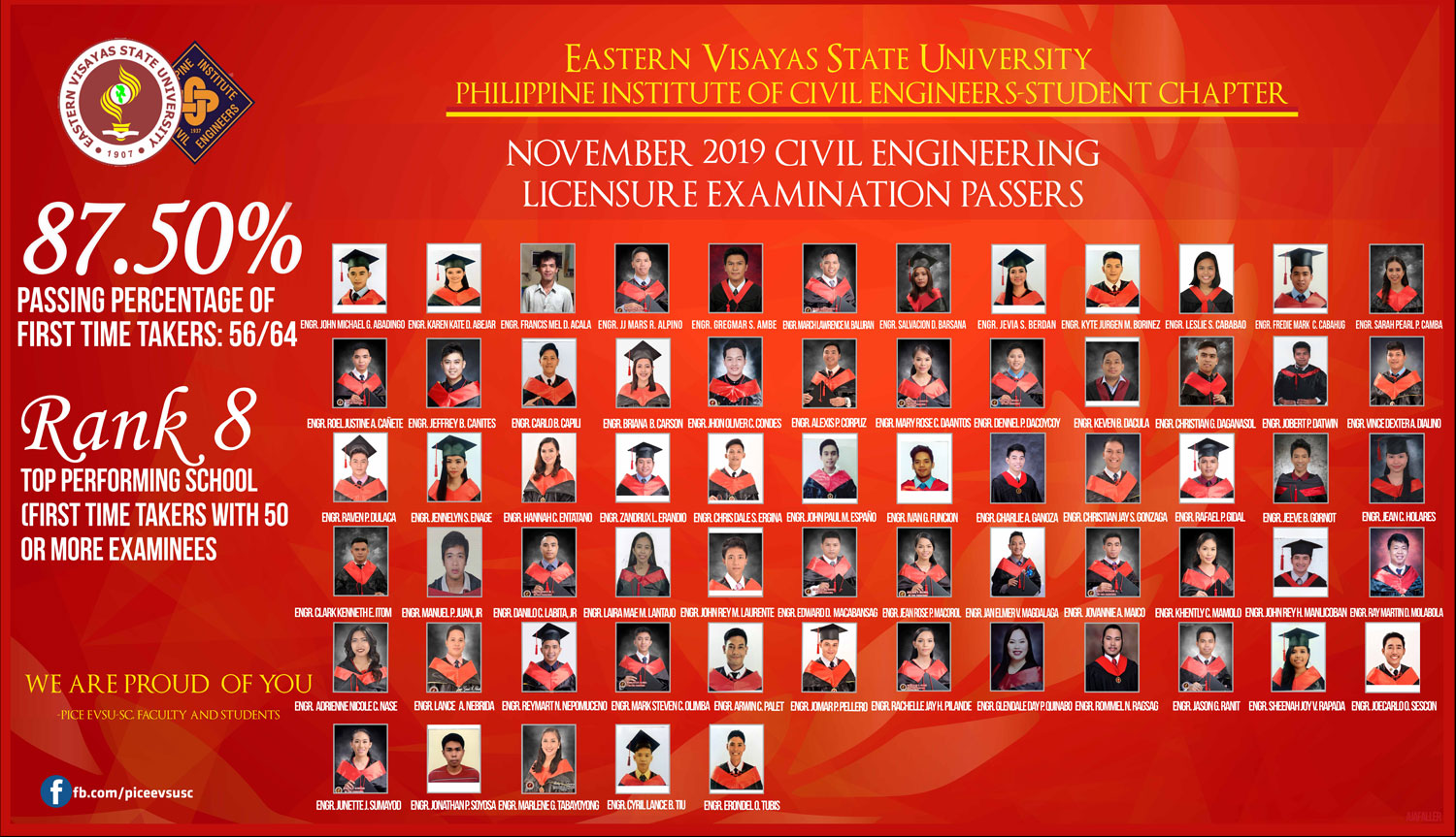 Congratulations to our new Civil Engineers